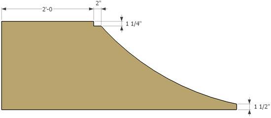 Micro Quarter Pipe DIYskate – Garage Mini Ramp Plans